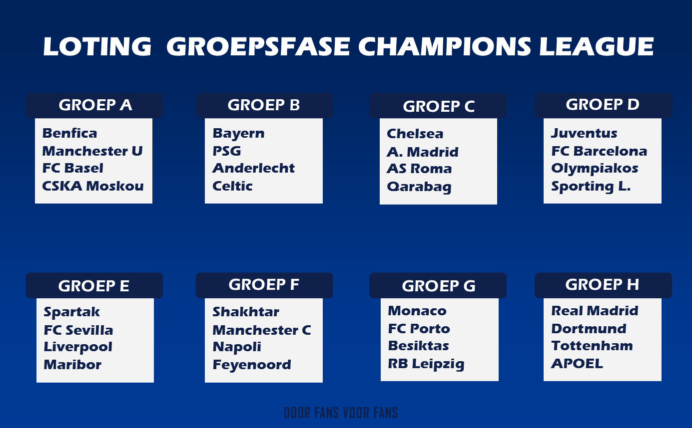 loting groepsfase champions league door fans voor fans loting groepsfase champions league
