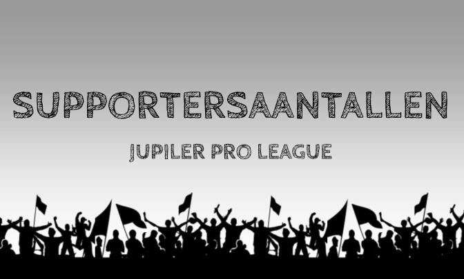 Supportersaantallen Jupiler Pro League: speelronde 10
